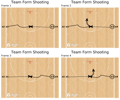 Basketball Play - Team Form Shooting