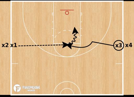 Basketball Play - Team Form Shooting