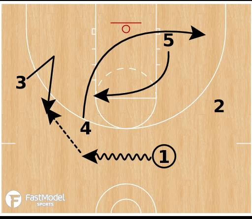Basketball Play - Hammer Ball Screen
