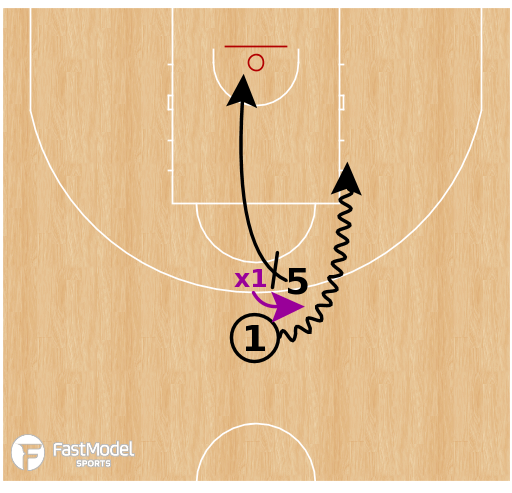 Basketball Play - TAKE Concept