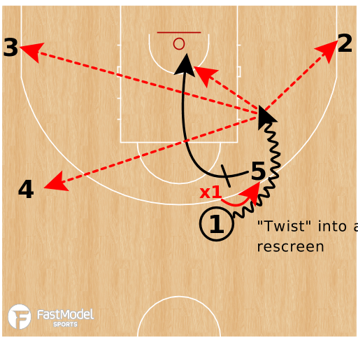 Basketball Play - TWIST Concept