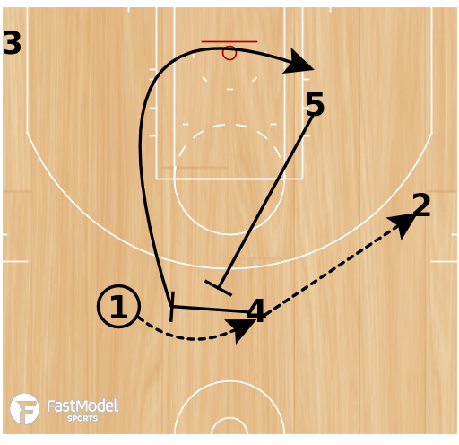 Basketball Play - Spurs 15
