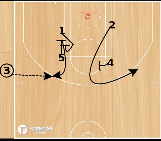 Basketball Play - Mavs Crunch SOB