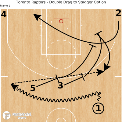 Basketball Play - Toronto Raptors - Double Drag to Stagger Option