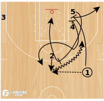 Basketball Play - 52 Hook Pop