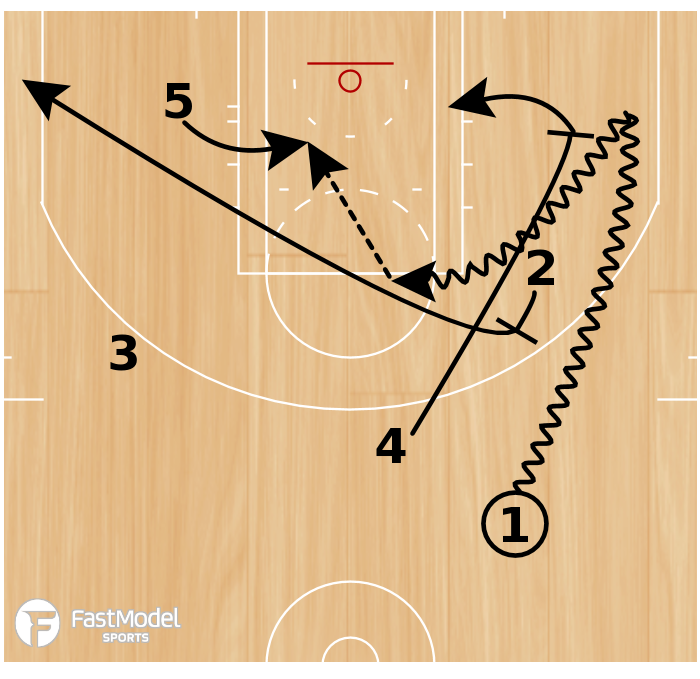 Basketball Play - Play of the Day 05-09-2011: 12 Quick