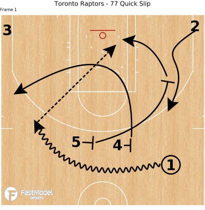 Basketball Play - Toronto Raptors - 77 Quick Slip