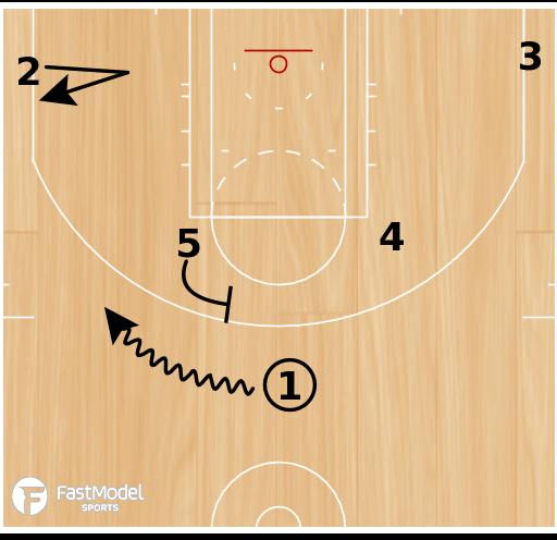 Basketball Play - Toronto Fade Slip Drive