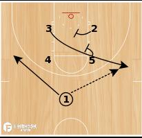 Basketball Play - Baseline 3