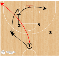Basketball Play - Panathinaikos Athens - 24 Point Flash Pindown