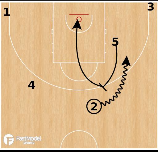 Basketball Play - Panathinaikos Athens - 24 Point Flash Pindown