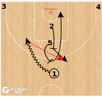 Basketball Play - Panathinaikos Athens - Spain PNR Motion