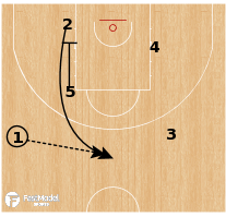 Basketball Play - Panathinaikos Athens - Zipper Weave Hammer