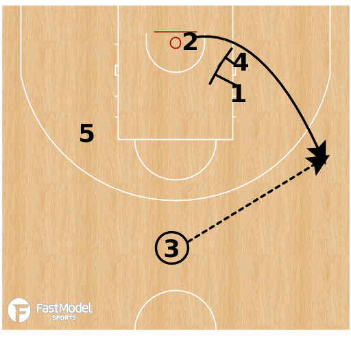 Basketball Play - Real Madrid - Horns DHO Stack