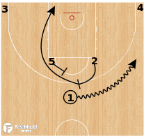 Basketball Play - Zalgiris Kaunas - Horns Side Flash Pindown