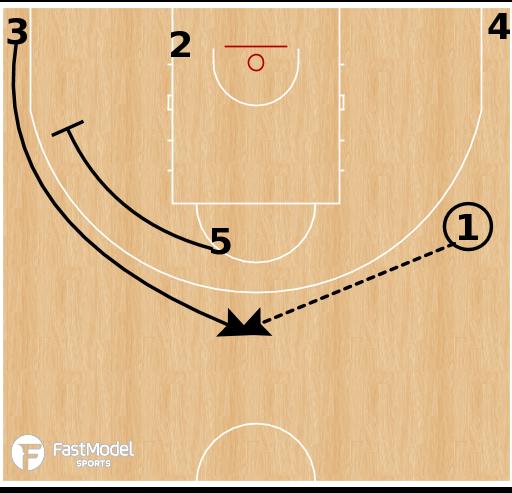 Basketball Play - Zalgiris Kaunas - Horns Side Flash Pindown