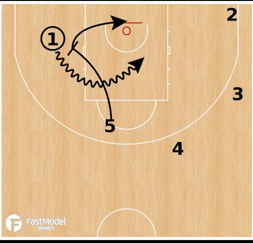 Basketball Play - Zalgiris Kaunas - Iverson UCLA Logo PNR