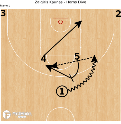 Basketball Play - Zalgiris Kaunas - Horns Dive