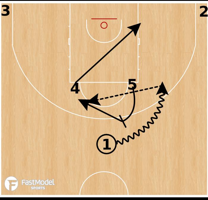 Basketball Play - Zalgiris Kaunas - Horns Dive