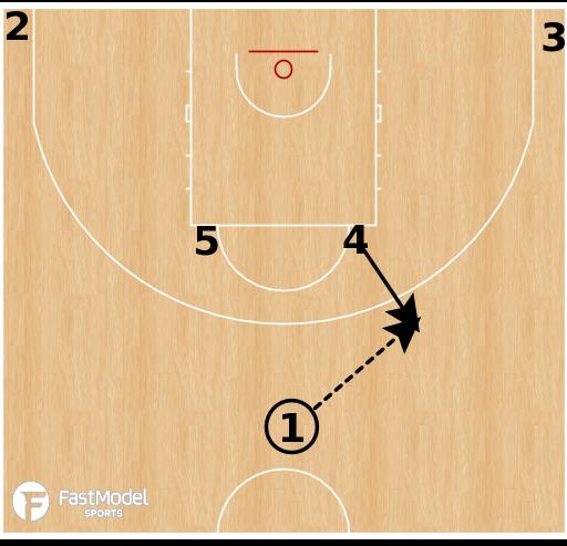Basketball Play - Zalgiris Kaunas - Horns 45 PNR