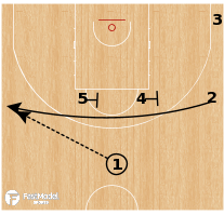 Basketball Play - Zalgiris Kaunas - Iverson UCLA Guard Post