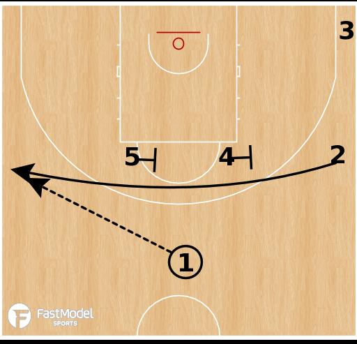 Basketball Play - Zalgiris Kaunas - Iverson UCLA Chicago