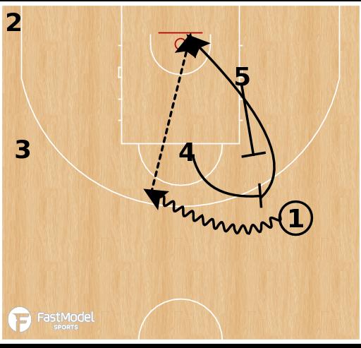 Basketball Play - Zalgiris Kaunas - Side 54 Spain PNR