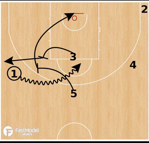 Basketball Play - Zalgiris Kaunas - Diamond Swing Spain PNR