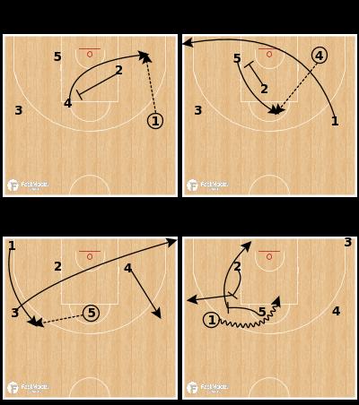 Basketball Play - Zalgiris Kaunas - 24 Rip Euro Spain PNR