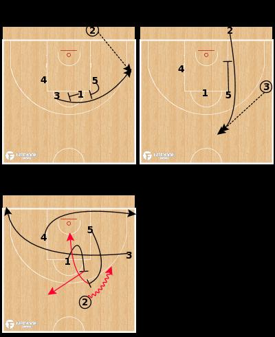 Basketball Play - Zalgiris Kaunas - Stagger Zip Spain BLOB