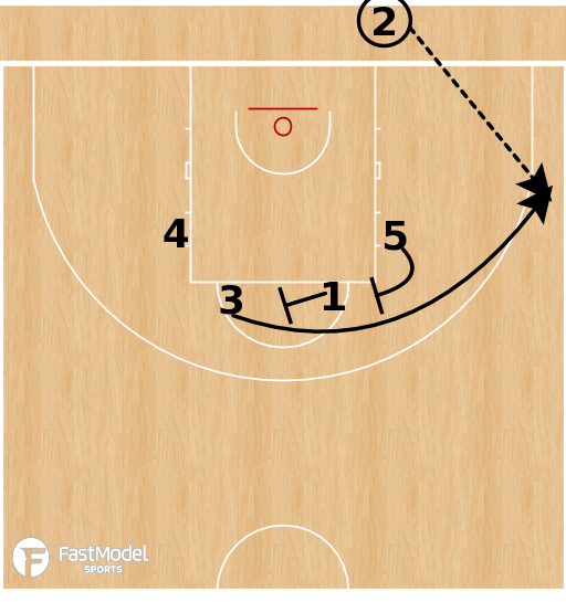 Basketball Play - Zalgiris Kaunas - Stagger Zip Spain BLOB