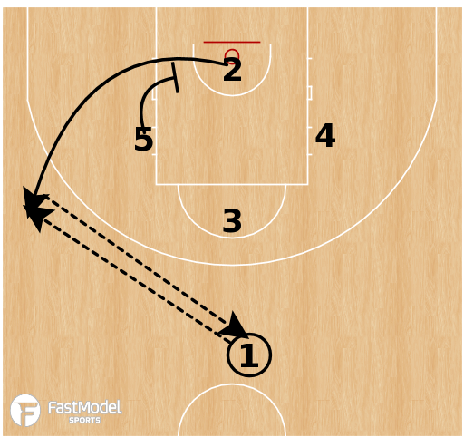 Basketball Play - Zalgiris Kaunas - Diamond Lob ATO