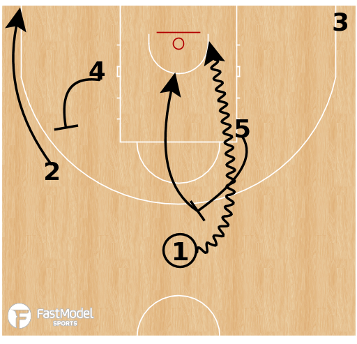 Basketball Play - Zalgiris Kaunas - EOG Diamond Knicks Hammer