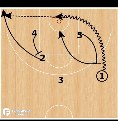 Basketball Play - Zalgiris Kaunas - EOG Step Up PNR Hammer
