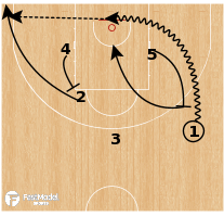 Basketball Play - Zalgiris Kaunas - EOG Step Up PNR Hammer