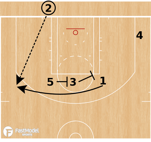 Basketball Play - Milwaukee Bucks - Back Screen Lob BLOB