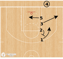 Basketball Play - Milwaukee Bucks - Stack BLOB