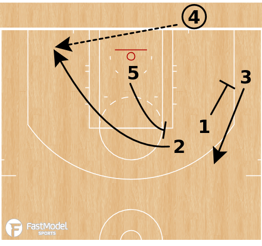 Basketball Play - Milwaukee Bucks - Stack BLOB