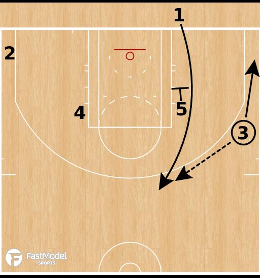 Basketball Play - Utah Jazz - Zip Middle PNR BLOB