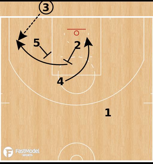 Basketball Play - Washington Wizards - STS Action BLOB