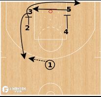 Basketball Play - Washington Wizards - Zip Cross ATO