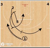 Basketball Play - Houston Rockets - Fist Up 25