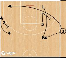 Basketball Play - Houston Rockets - Zipper Step Up SLOB