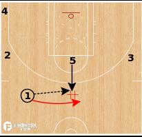 Basketball Play - Houston Rockets - Snap Hammer