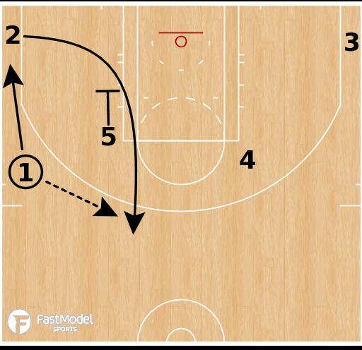 Basketball Play - Philadelphia 76ers - Zip Flare STS
