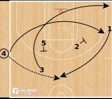 Basketball Play - Philadelphia 76ers - 25 Pop SLOB
