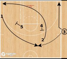 Basketball Play - Philadelphia 76ers - Stagger Away SLOB