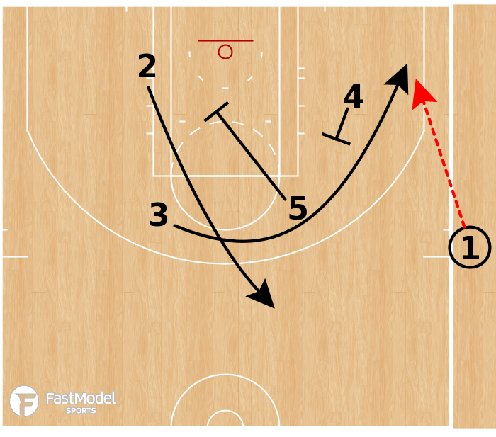Basketball Play - Philadelphia 76ers - EOG Corner SLOB