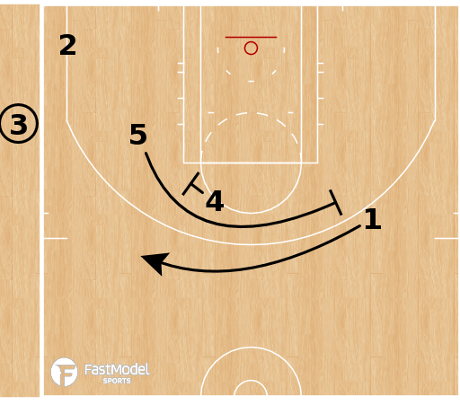 Basketball Play - Boston Celtics - EOG Clear Lob SLOB