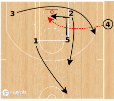 Basketball Play - Boston Celtics - EOG Post Seal SLOB